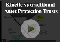Kinetic traditional